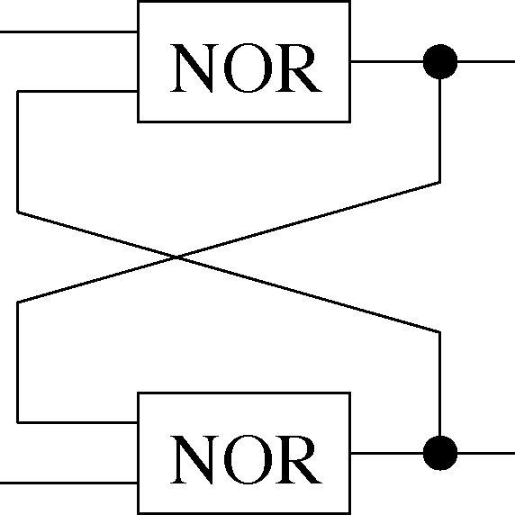 Boolean gate-based negative edge-triggered D flip-flop