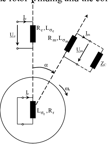 One phase representation of dual three-phase windings full