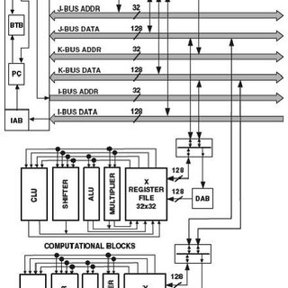Block diagram showing the baseband processor's signal