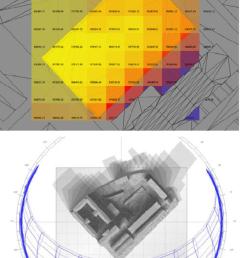 solar radiation above and sun path studies below  [ 850 x 1245 Pixel ]