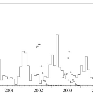 (PDF) The epidemic threshold of vector-borne diseases with