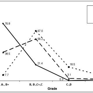 (PDF) The Malaysian University English Test (MUET) and Its