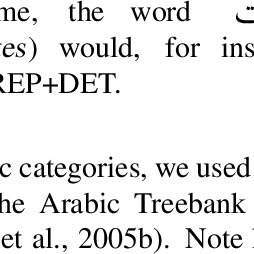 (PDF) Joint Segmentation and POS Tagging for Arabic Using