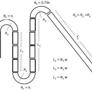 (PDF) Self-Siphon Simulation Using Molecular Dynamics Method