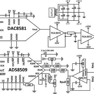 (PDF) AUTOMATED ELECTROSTATIC PROBE DEVICE OF HIGH