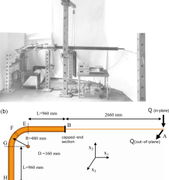 a experimental setup for testing a 160 mm diameter pipe elbow under [ 850 x 977 Pixel ]