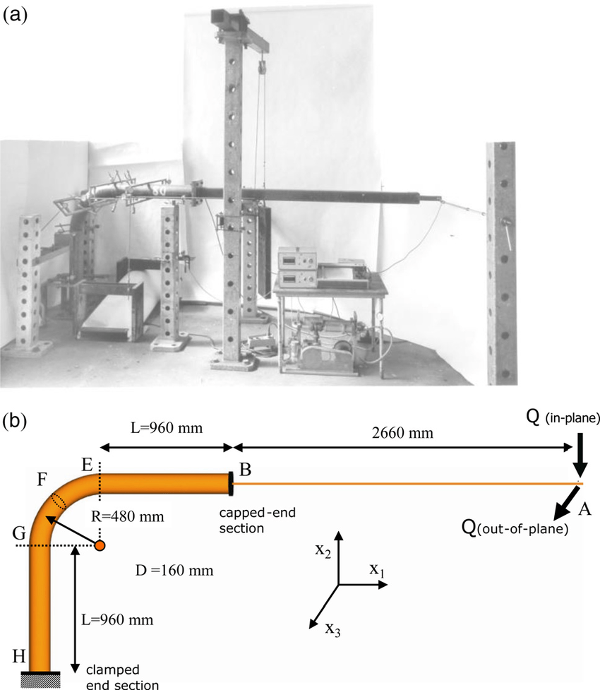 hight resolution of  a experimental setup for testing a 160 mm diameter pipe elbow under