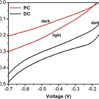 Photovoltaic Solar Cell Diagram Photovoltaic Solar Cell