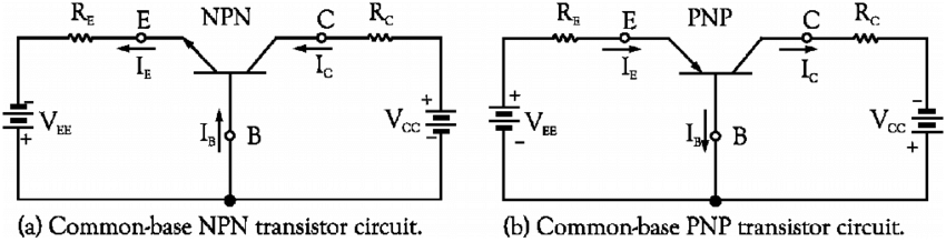 common base configuration circuit diagram ez efi wiring 10 consider a transistor either npn or pnp download scientific