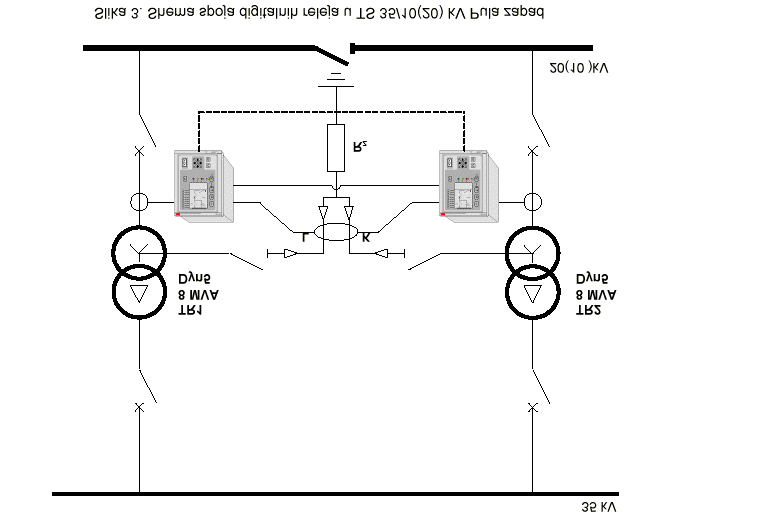 Database of ABB REF 541 digital relay settings Fig. 3