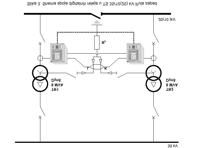 Database of ABB REF 541 digital relay settings Fig. 3