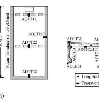 Single UHPC waffle panel: (a) plan view; (b) longitudinal