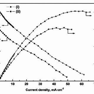 (PDF) Poly (vinyl alcohol) hydrogel membrane as