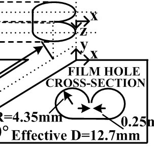 Details of the test film-cooled blade with shaped cooling