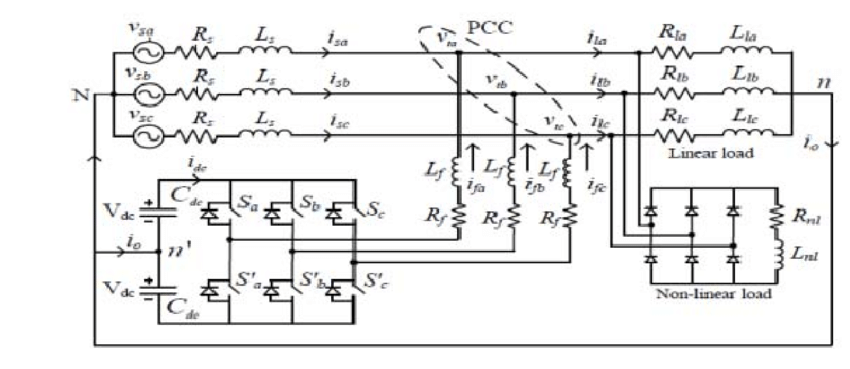 Diagram of three-phase, four wire neutral clamped VSI