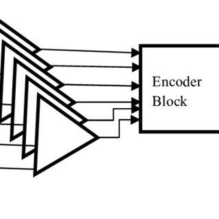 (PDF) A 5-bit, 0.08mm 2 area flash analog to digital