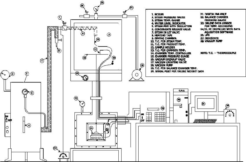 Schematic diagram of the low pressure superheated steam