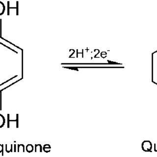 (PDF) Redox additive/active electrolytes: a novel approach