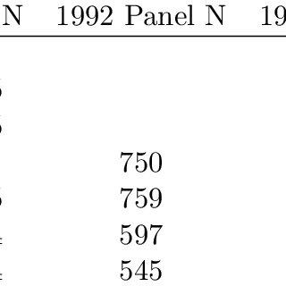 (PDF) Elite Discourse, Public Opinion, and Significant