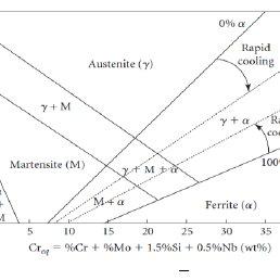 (PDF) Mechanism of keyhole formation in laser welding
