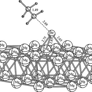 (PDF) Mechanism of the Grignard reaction in terms of the