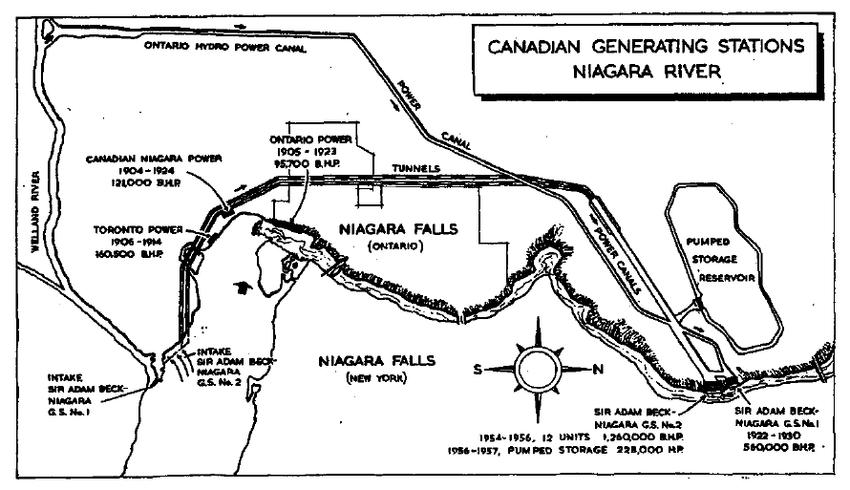 Canadian Niagara Falls hydroelectric plants and hydraulic