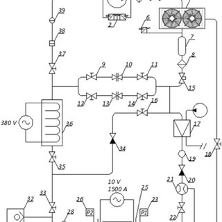 Schematic diagram of test bench: 1-Compressor; 2-Double