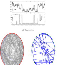 results obtained for ws model with p 0 1 a fragment of the vcc time [ 850 x 1010 Pixel ]