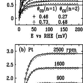 Show Diagram Of 4 Cm Diagram Of De Wiring Diagram ~ Odicis
