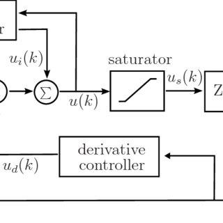 (PDF) Autonomous Ornithopter Flight with Sensor-Based Behavior