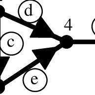 (PDF) Spectral Graph Theory of the Hypercube