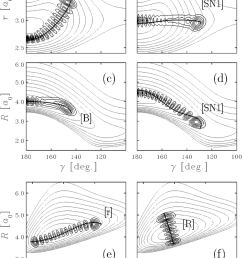 two dimensional contour plots of the hcp potential energy surface in jacobi coordinates r  [ 850 x 1153 Pixel ]