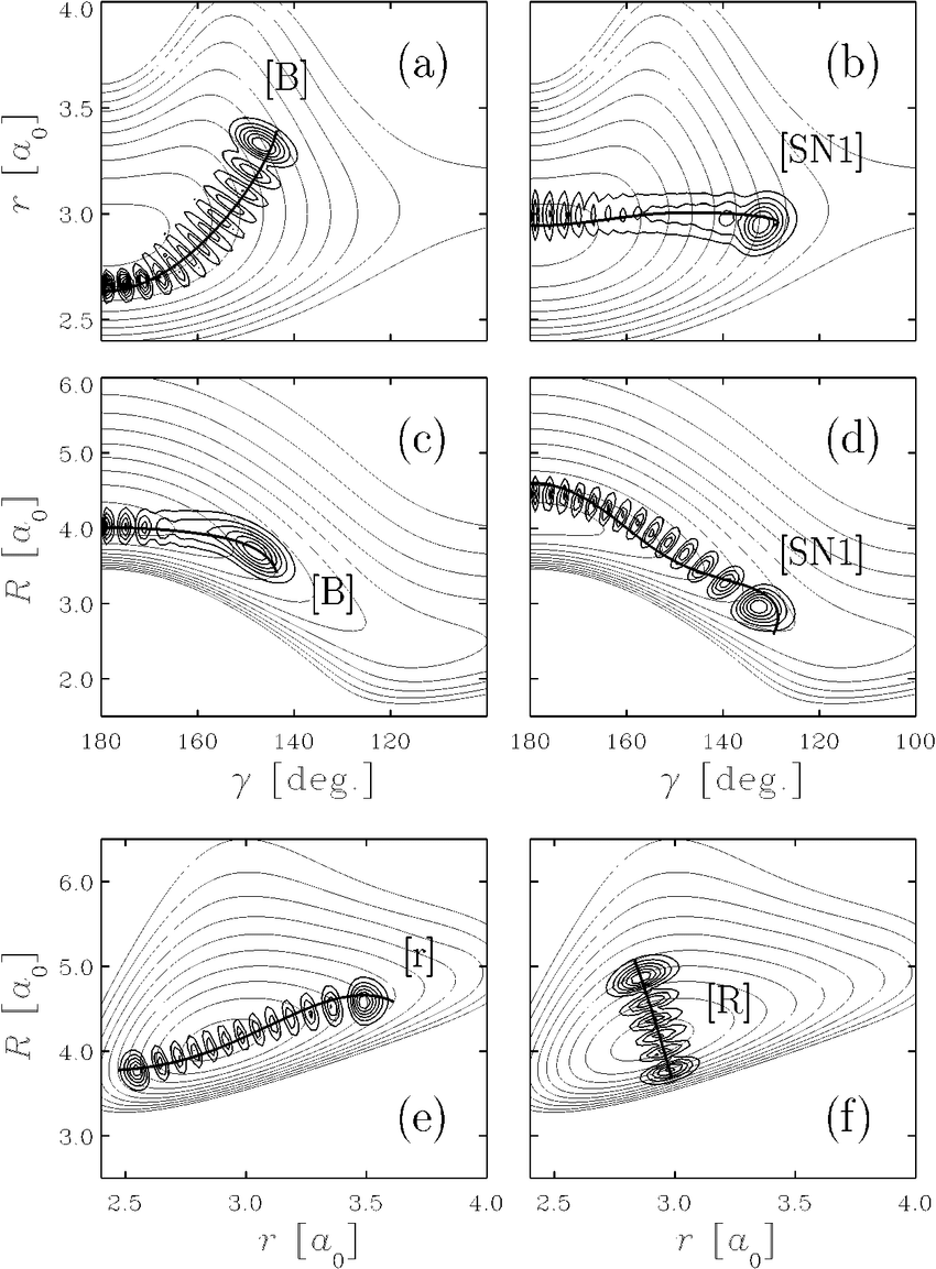 hight resolution of two dimensional contour plots of the hcp potential energy surface in jacobi coordinates r