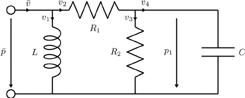 Circuit representation of a radiation impedance boundary