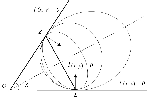 Conic sections inferred by a pair of edge points