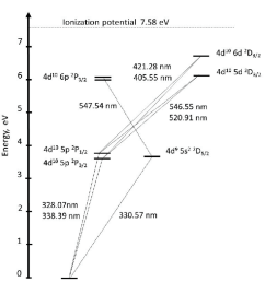 3 partial silver energy level diagram which shows the observed emission lines 75  [ 850 x 945 Pixel ]