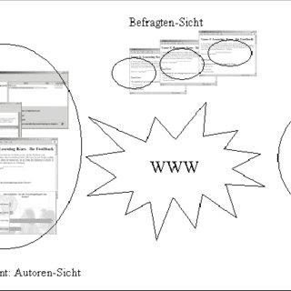 (PDF) Online-Feedback und Auswertung für E-Learning.