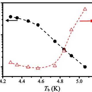 IR-to-THz conversion efficiency as a function of the pump