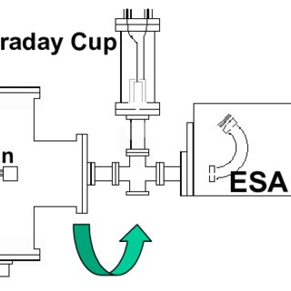 Figure 2: Optical samples in chamber can be removed
