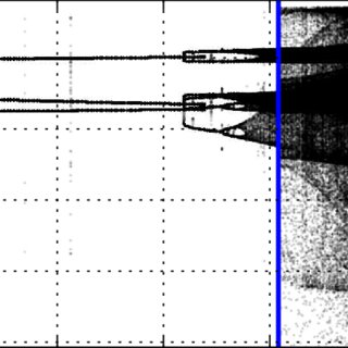 (PDF) Crisis bifurcations in plane Poiseuille flow