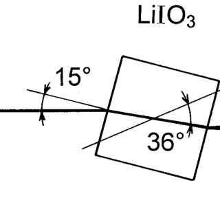 Scheme of biphoton fields generator excited by a solid