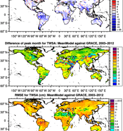 terrestrial water storage anomaly metrics for the ensemble mean from top to bottom sd [ 850 x 1082 Pixel ]