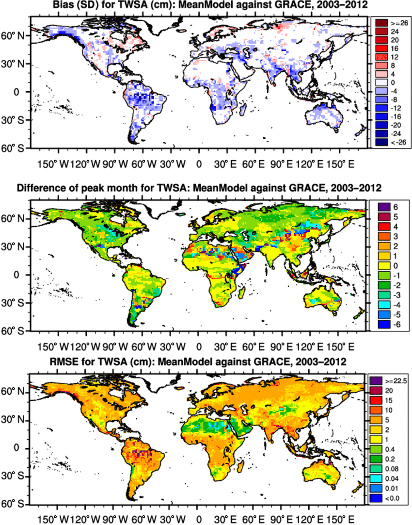 hight resolution of terrestrial water storage anomaly metrics for the ensemble mean from top to bottom sd