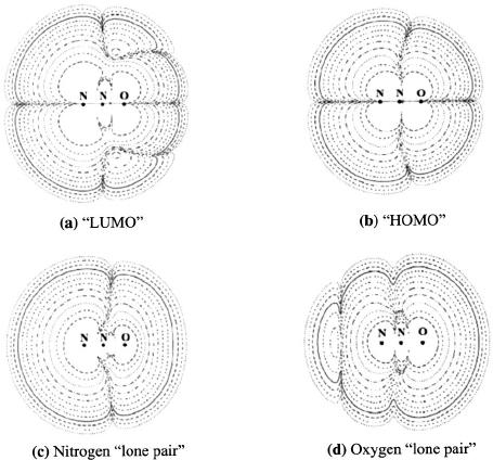 Relevant molecular orbitals of the N 2 O represented as