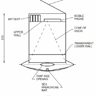 (PDF) Automatic trap for moth detection in integrated pest