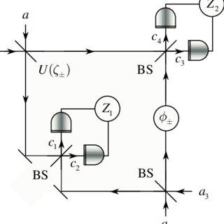 (PDF) Gaussian States in Quantum Information