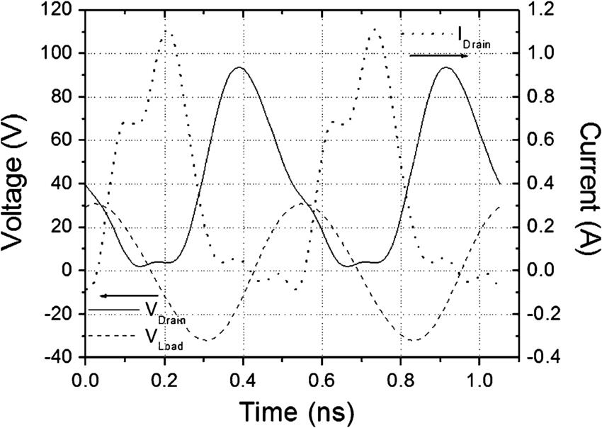 Circuit schematic of the class-E power amplifier