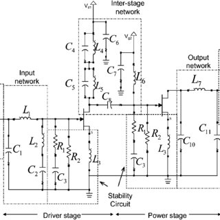 Simulation of common-source class-B power amplifier: two