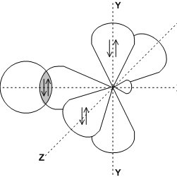 (PDF) A Quantum Theory of Magnetism