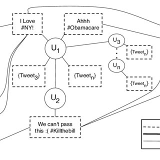 (PDF) Unsupervised Mining of Lexical Variants from Noisy Text